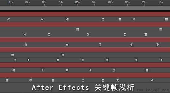After Effects 关键帧浅析_Keyframe插图