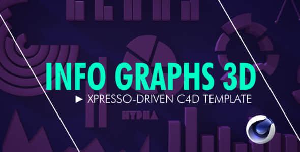 InfoGraphs3D