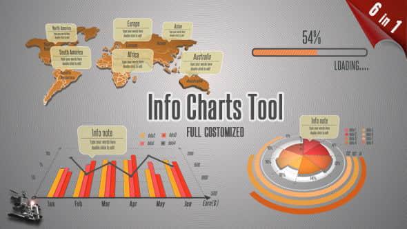 Info Charts