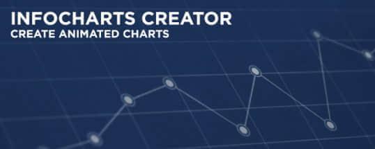 Infocharts Creator