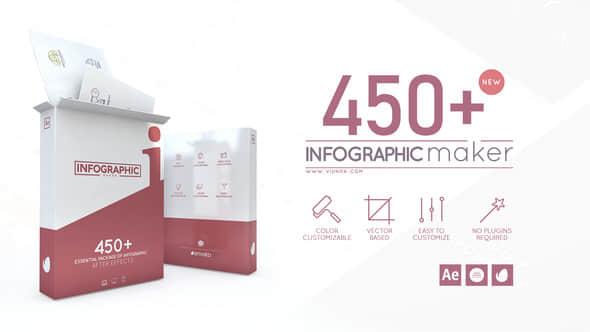 450 Infographic