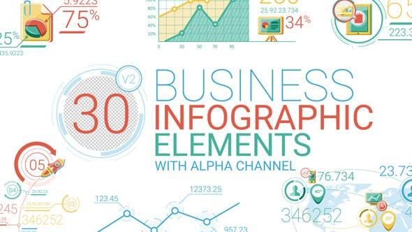 视频素材-30种公司企业商务信息数据扇形柱状图数据图表展示动画视频素材插图