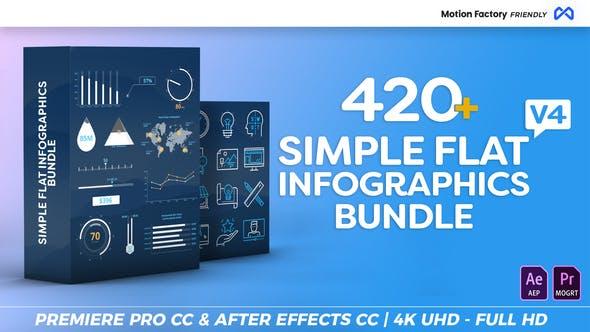 AE/PR脚本插件-420种商务企业公司信息数据图表动画元素包 Simple Flat Infographics Bundle V4插图