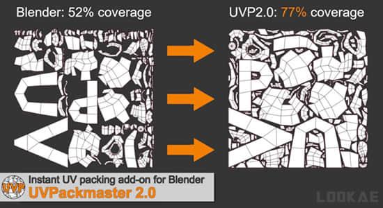 Blender插件-高效且功能齐全的UV贴图打包工具 UVPackmaster PRO v2.5