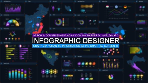 AE模板-490个商务公司报表信息图表演示解说动画 Infographic designer