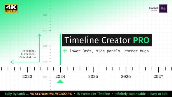 AE模板-时间线发展历程介绍生成工具 Timeline Creator Kit PRO插图