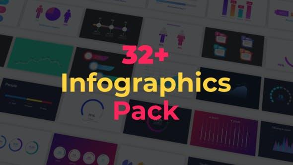 AE模板-32个信息数据走势比例图表动画 Infographics Pack